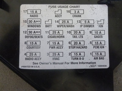 1995 Chevy Camaro Dash Fuse Box Door3 1995 camaro fuse diagram on 1995 download wirning diagrams 1995 Camaro Fuse Box Diagram at bayanpartner.co
